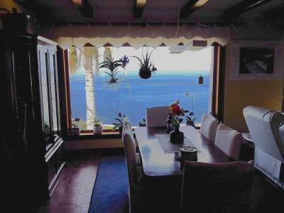 Tenerife vacation Villa rental