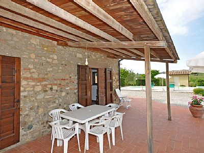 Home Rental Photos Cecina